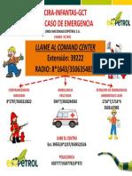 CADENA  DE LLAMADO MEDEVAC-GCT-CIRA.ppt