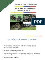 PRESENTACIÓN MANUAL DER.OPRNAL