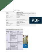 Producto Capilar y Normas Cosmeticas
