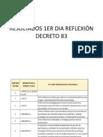 Presentación actividad decreto 83.pptx