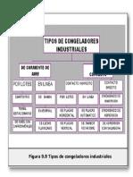 METODOS DE CONGELACION.docx