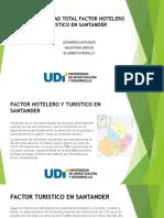 Productividad Total Factor Hotelero y Turistico en Santander