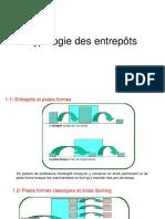 145920665 2 Typologie Des Entrepots