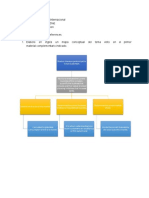 Evidencia 2_  Market Projection (2).pdf