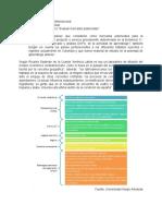 """Evidencia 3_ Ejercicio práctico """"Evaluar mercados potenciales"""" (1).pdf"""