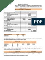 Ejemplo Presupuesto Operati