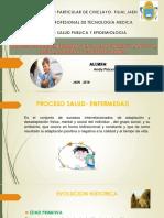 PROCESO SALUD-ENFERMEDAD EN LA EDAD PRIMITIVA,ANTIGUA, MEDIA.pptx