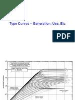 Generacion de Type Curves