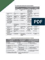 Estructura de Cuentas en El Plan Contable General Empresarial