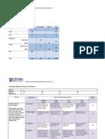 Rubric Assignment_PON Analysis Circuit