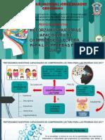 Diapositiva de Proyecto