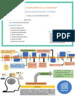 INFOGRAFIA-INTRODUCCIÓN-A-LA-I.M.pdf