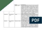 Anexo8-CARACTERIZACIONES.docx