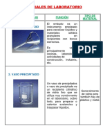 ALBUM DE MATERIALES DE LABORATORIO.docx