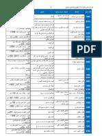 Mian Jamil Ahmad Sharqpuri Vols.1-4
