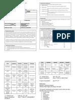 Program IT4 012018