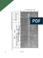 Graficas de factor de corrección de MLDT