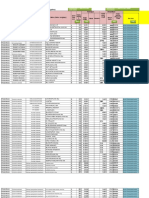 SDM UPT PKM MUNCAN 2018.xlsx