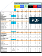 324D Product Specification