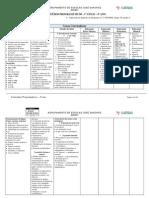 Conteúdos Programáticos- 4º-ano 2010-2011