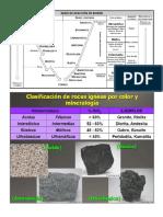 Clasificación de rocas.pdf