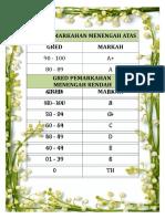 GRED PEMARKAHAN.doc