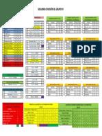 729 Combinaciones Para La Permanencia de Las Palmas Atlético