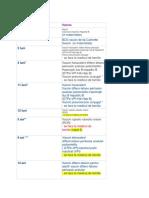 Schema Nationala de Vaccinare
