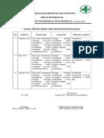 Hasil Monitoring Prosedur Pendaftaran