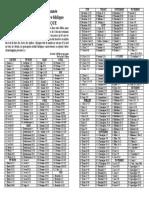 Plan de lecture.pdf