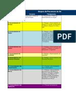 processospmbok5-140529221240-phpapp01.ods