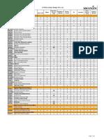 2017 Lista Estrategica Aplicación de Productos