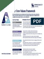 Core Values Updates_Core Values Framework