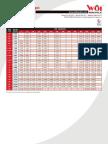 BORE CHART-ID OF PIPE.pdf