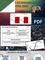CICLOS Económicos Grupo 4