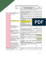 Kriteria perancangan yang berhubungan dengan kenyamanan dan keselamatan lansia.docx