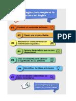 Consejos Leer en Inglés.pdf