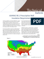 ASHRAE 90.1 Prescriptive Wall Insulation Requirements