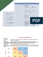 Matriz de Riesgos y Oportunidades_EANLEGACY