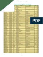 fosse ardeatine elenco.pdf
