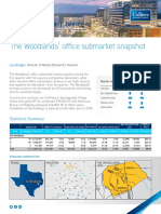 Q1 2018 The Woodlands Office Market Snapshot