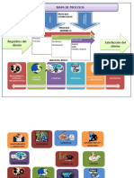 2. Mapa de Procesos