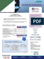 ITIL-foundations.pdf