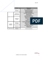 Modelo Procesos, Flujos, Matrices