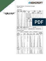 Manometer Pressure Ranges