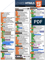 Chuleta html5.pdf