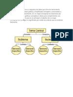 Un Mapa Conceptual Es Un Esquema de Ideas Que Sirve de Herramienta Para Organizar de Manera Gráfica y Simplificada Conceptos y Enunciados a Fin de Reforzar Un Conocimiento
