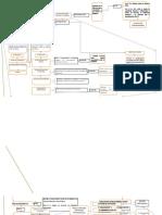 MAPA CONCEPTUAL SFC.docx