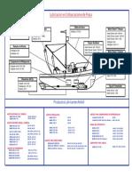 1 - Lubricacin en Embarcaciones de Pesca