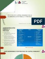Proceso de Capital Humano en La Organizacion Pública y Privada